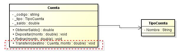 Diagrama Clases - Violación al Principio de Responsabilidad Simple