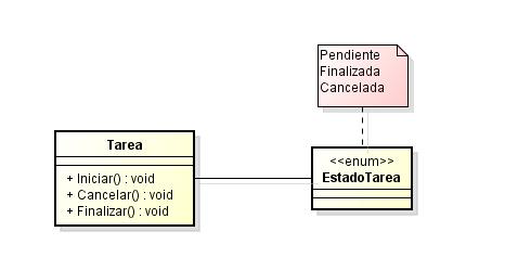 Diagrama clases – Explicación del Principio Abierto/Cerrado